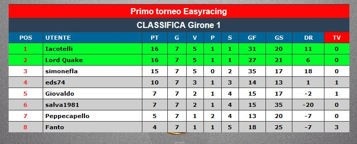 TORNEO1FASE1