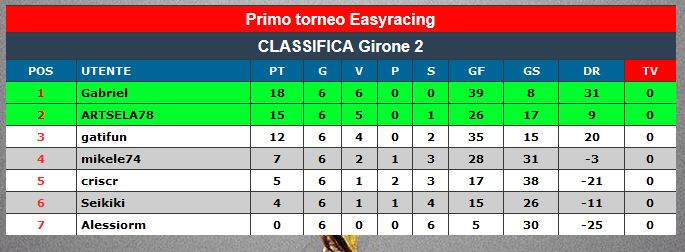 TORNEO1FASE3