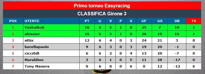 TORNEO1FASE5