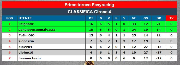 TORNEO1FASE7